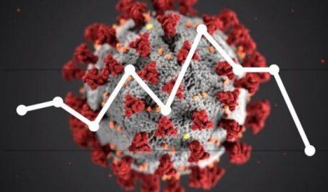 Graph einer Analye vor Abbildung des Corona-Virus